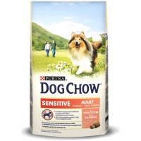 dogchowsensitiv
